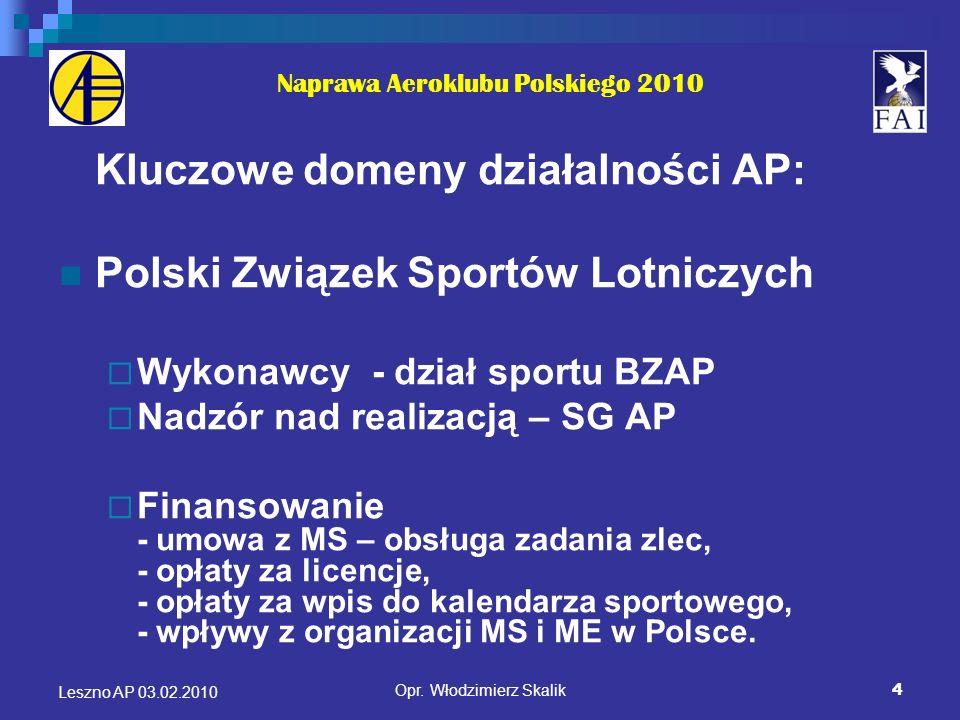 5 Naprawa Aeroklubu Polskiego 2010 Kluczowe domeny działalności AP: Reprezentowanie naszego środowiska na zewnątrz Wykonawcy Prezes wraz z ZAP SG AP Delegaci i przedstawiciele w FAI; przedstawiciele AP organizacjach krajowych i międzynarodowych; Finansowanie – składka na AP Leszno AP 03.02.2010 Opr.
