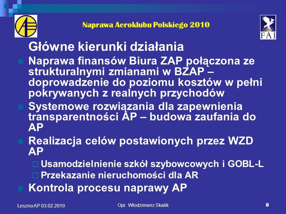 9 Struktura Biura ZAP Leszno AP 03.02.2010 Opr.