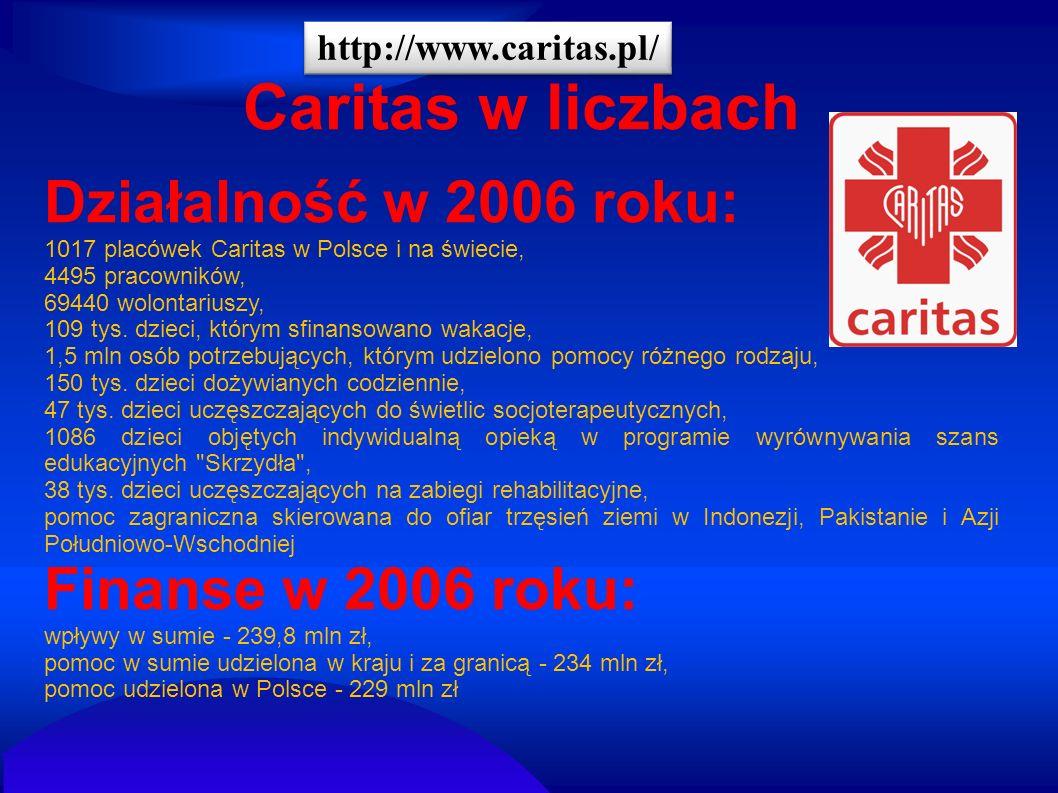 Caritas w liczbach Działalność w 2006 roku: 1017 placówek Caritas w Polsce i na świecie, 4495 pracowników, 69440 wolontariuszy, 109 tys. dzieci, który