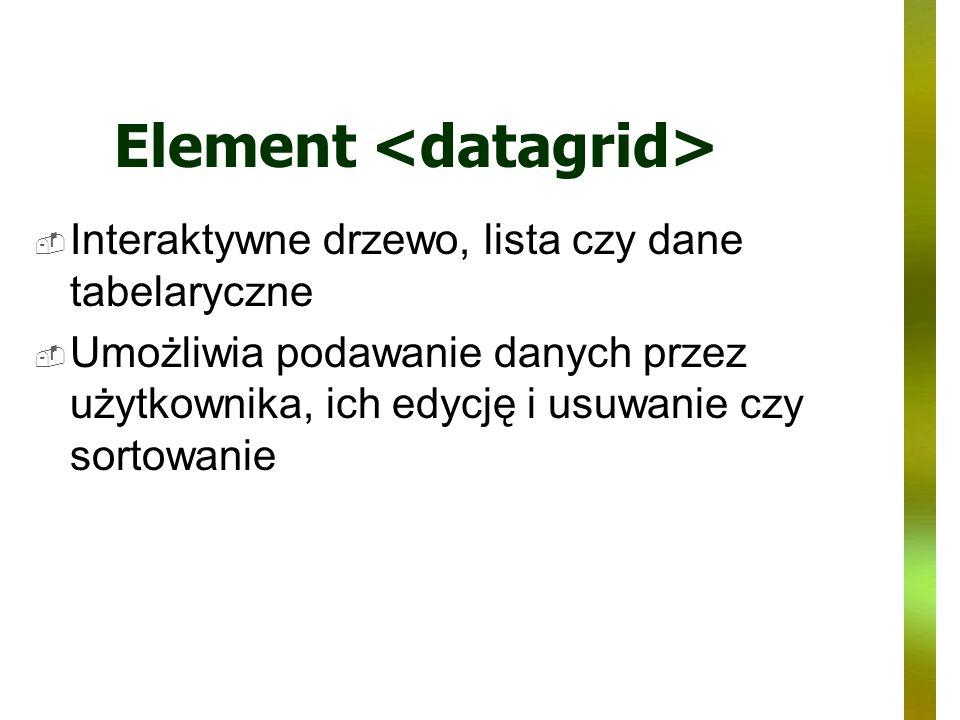 Element Interaktywne drzewo, lista czy dane tabelaryczne Umożliwia podawanie danych przez użytkownika, ich edycję i usuwanie czy sortowanie