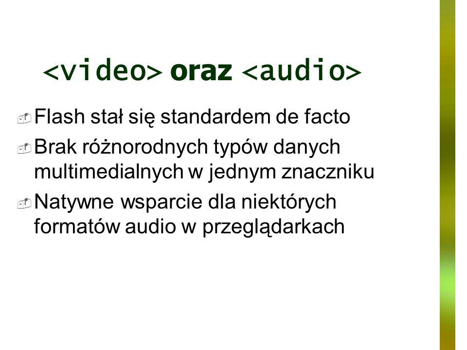 oraz Flash stał się standardem de facto Brak różnorodnych typów danych multimedialnych w jednym znaczniku Natywne wsparcie dla niektórych formatów aud