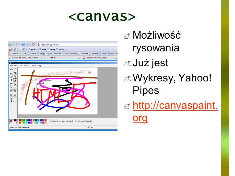 Możliwość rysowania Już jest Wykresy, Yahoo! Pipes http://canvaspaint. org http://canvaspaint. org