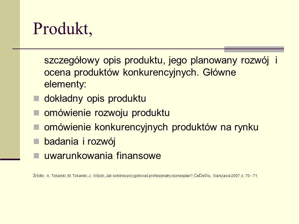 Produkt, szczegółowy opis produktu, jego planowany rozwój i ocena produktów konkurencyjnych. Główne elementy: dokładny opis produktu omówienie rozwoju