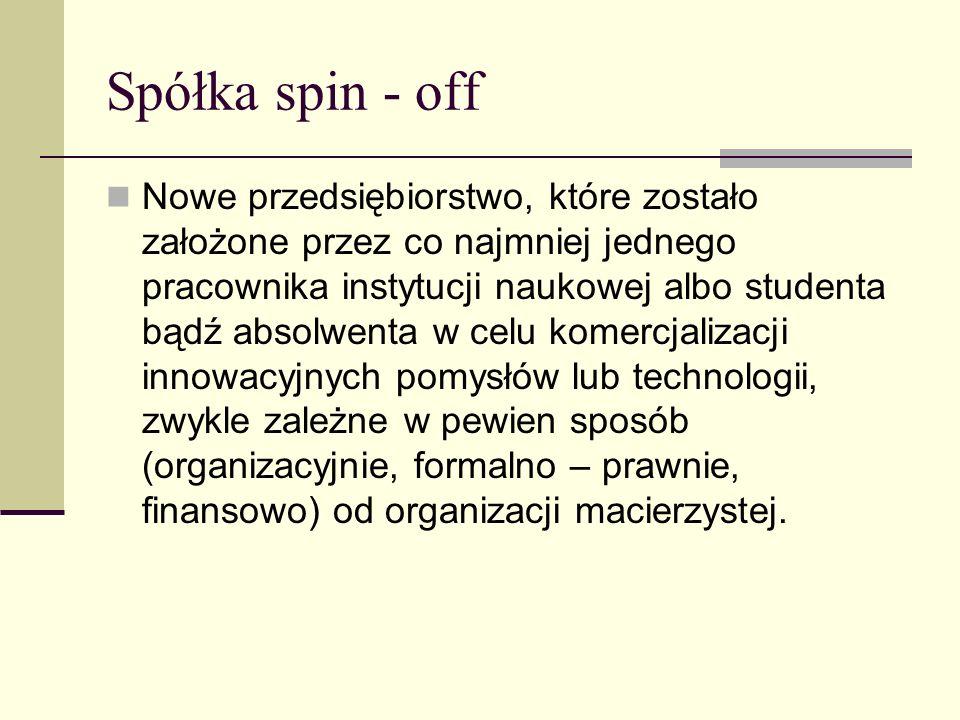 Spółka spin - off Nowe przedsiębiorstwo, które zostało założone przez co najmniej jednego pracownika instytucji naukowej albo studenta bądź absolwenta