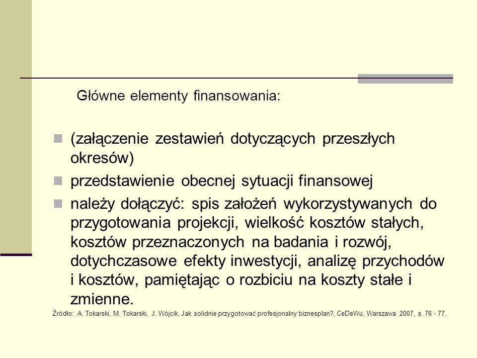 Główne elementy finansowania: (załączenie zestawień dotyczących przeszłych okresów) przedstawienie obecnej sytuacji finansowej należy dołączyć: spis z