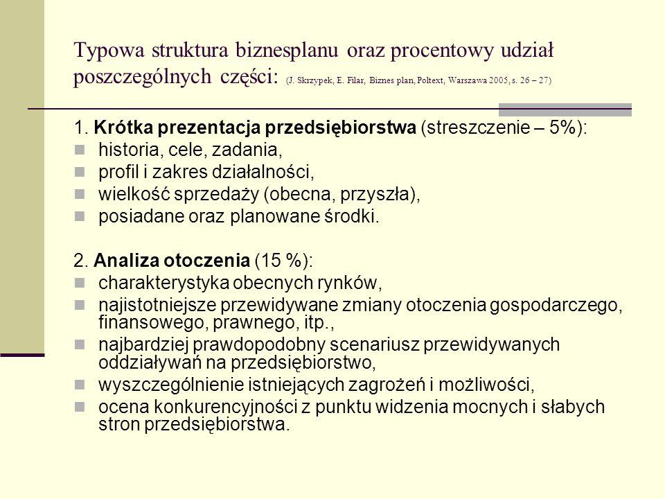 Typowa struktura biznesplanu oraz procentowy udział poszczególnych części: (J. Skrzypek, E. Filar, Biznes plan, Poltext, Warszawa 2005, s. 26 – 27) 1.
