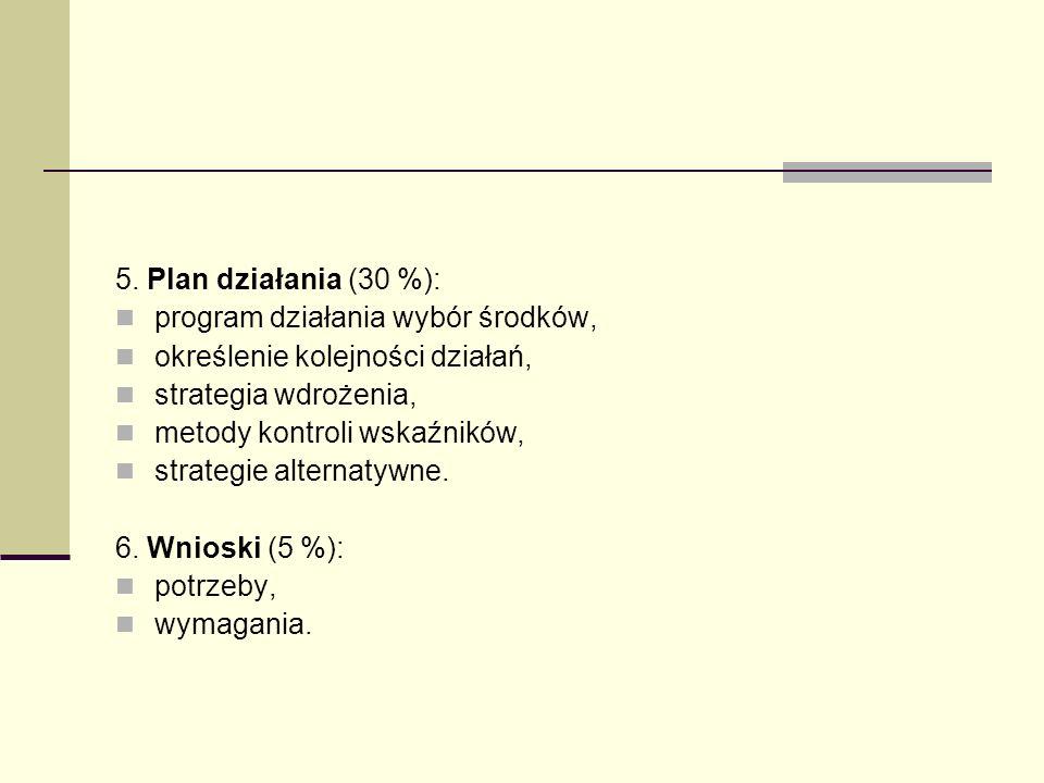 5. Plan działania (30 %): program działania wybór środków, określenie kolejności działań, strategia wdrożenia, metody kontroli wskaźników, strategie a