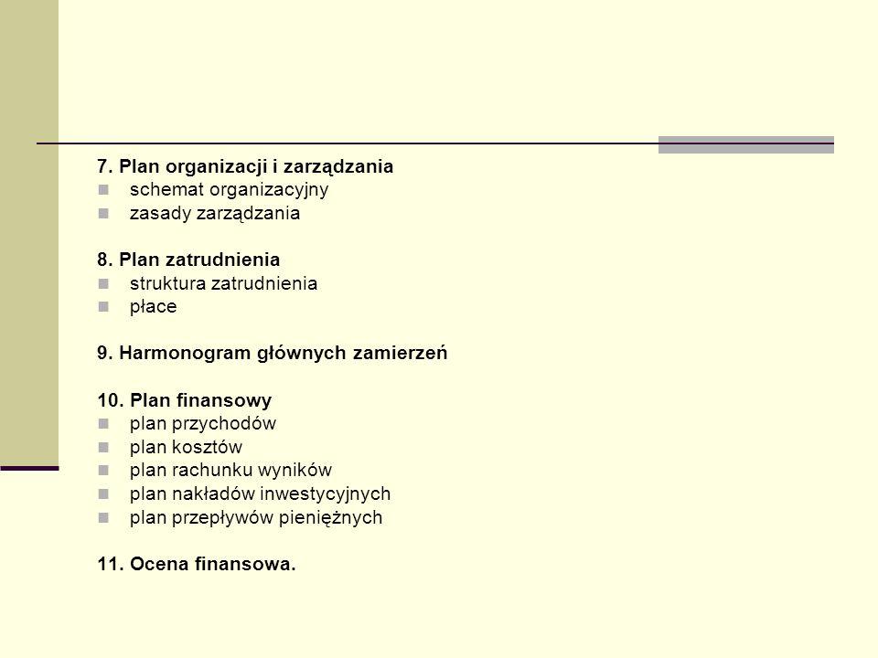 7. Plan organizacji i zarządzania schemat organizacyjny zasady zarządzania 8. Plan zatrudnienia struktura zatrudnienia płace 9. Harmonogram głównych z