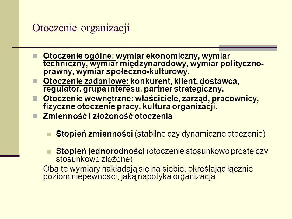 Otoczenie organizacji Otoczenie ogólne: wymiar ekonomiczny, wymiar techniczny, wymiar międzynarodowy, wymiar polityczno- prawny, wymiar społeczno-kult