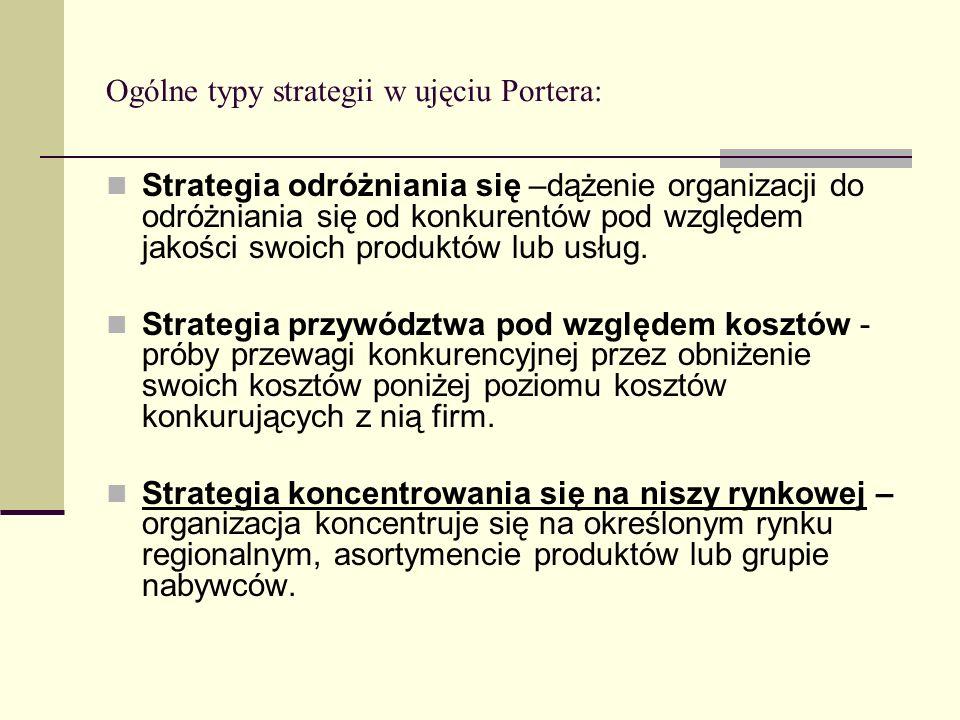 Ogólne typy strategii w ujęciu Portera: Strategia odróżniania się –dążenie organizacji do odróżniania się od konkurentów pod względem jakości swoich p