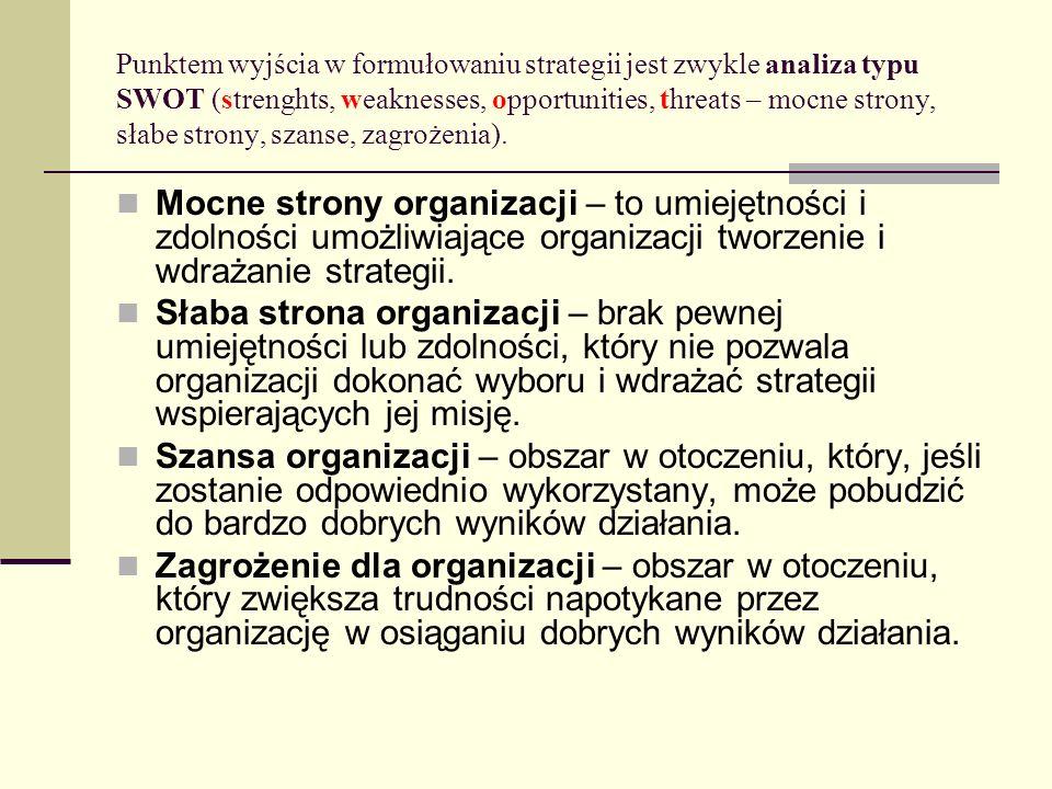 Punktem wyjścia w formułowaniu strategii jest zwykle analiza typu SWOT (strenghts, weaknesses, opportunities, threats – mocne strony, słabe strony, sz