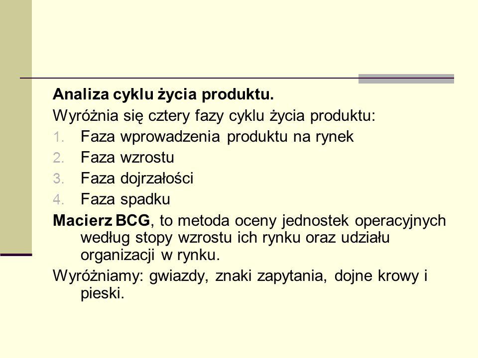 Analiza cyklu życia produktu. Wyróżnia się cztery fazy cyklu życia produktu: 1. Faza wprowadzenia produktu na rynek 2. Faza wzrostu 3. Faza dojrzałośc