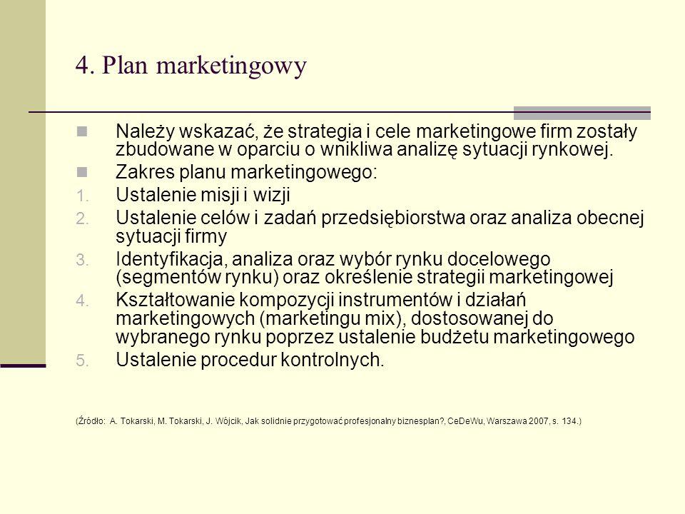 4. Plan marketingowy Należy wskazać, że strategia i cele marketingowe firm zostały zbudowane w oparciu o wnikliwa analizę sytuacji rynkowej. Zakres pl