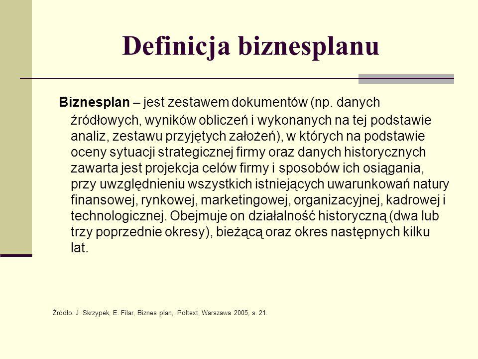 Definicja biznesplanu Biznesplan – jest zestawem dokumentów (np. danych źródłowych, wyników obliczeń i wykonanych na tej podstawie analiz, zestawu prz