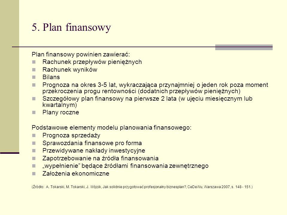 5. Plan finansowy Plan finansowy powinien zawierać: Rachunek przepływów pieniężnych Rachunek wyników Bilans Prognoza na okres 3-5 lat, wykraczająca pr