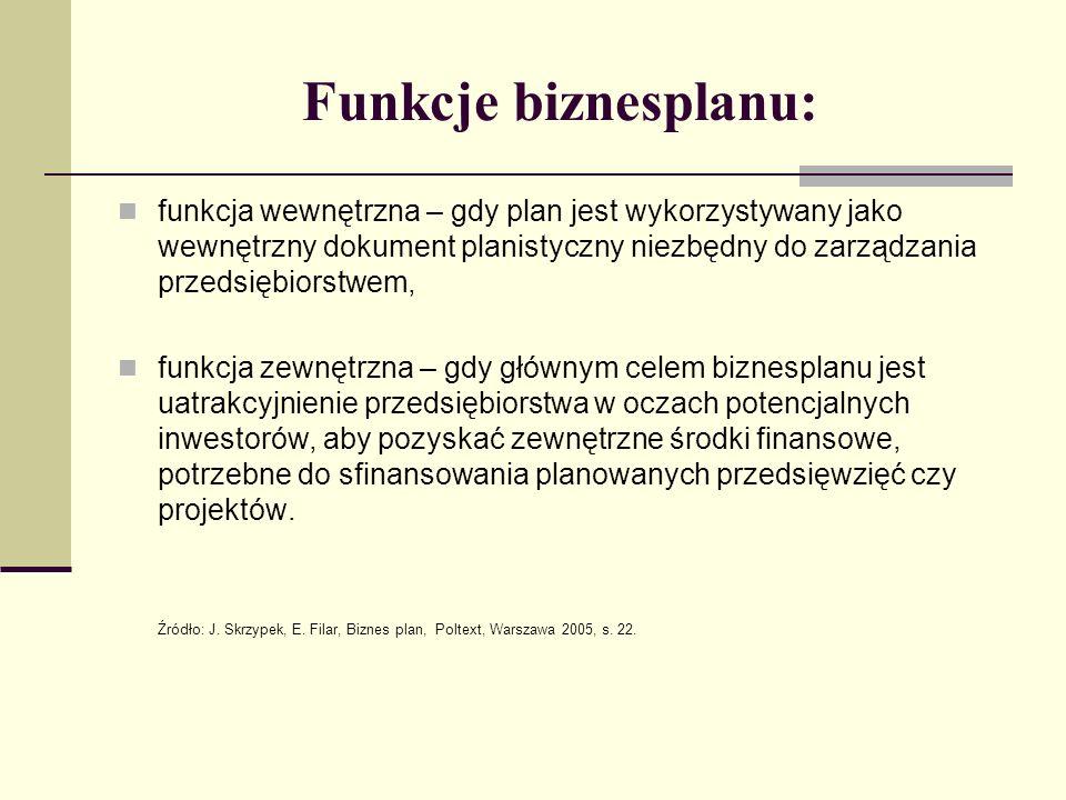 Funkcje biznesplanu: funkcja wewnętrzna – gdy plan jest wykorzystywany jako wewnętrzny dokument planistyczny niezbędny do zarządzania przedsiębiorstwe