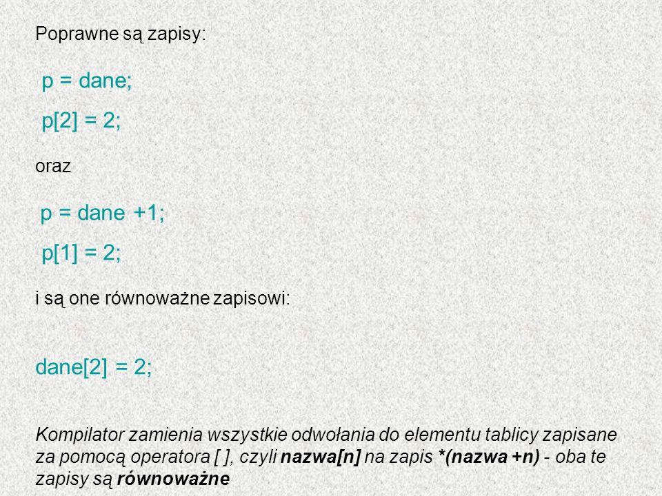 Poprawne są zapisy: p = dane; p[2] = 2; oraz p = dane +1; p[1] = 2; i są one równoważne zapisowi: dane[2] = 2; Kompilator zamienia wszystkie odwołania