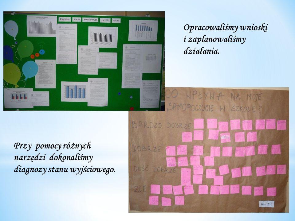 Przy pomocy różnych narzędzi dokonaliśmy diagnozy stanu wyjściowego. Opracowaliśmy wnioski i zaplanowaliśmy działania.