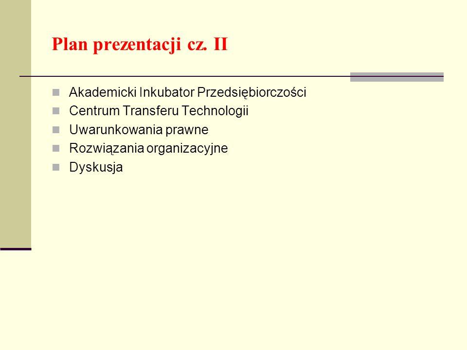 Plan prezentacji cz. II Akademicki Inkubator Przedsiębiorczości Centrum Transferu Technologii Uwarunkowania prawne Rozwiązania organizacyjne Dyskusja