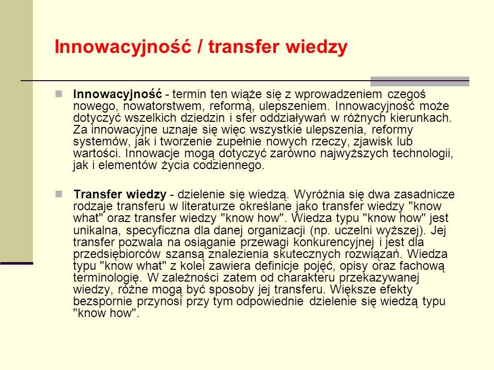 Innowacyjność / transfer wiedzy Innowacyjność - termin ten wiąże się z wprowadzeniem czegoś nowego, nowatorstwem, reformą, ulepszeniem. Innowacyjność