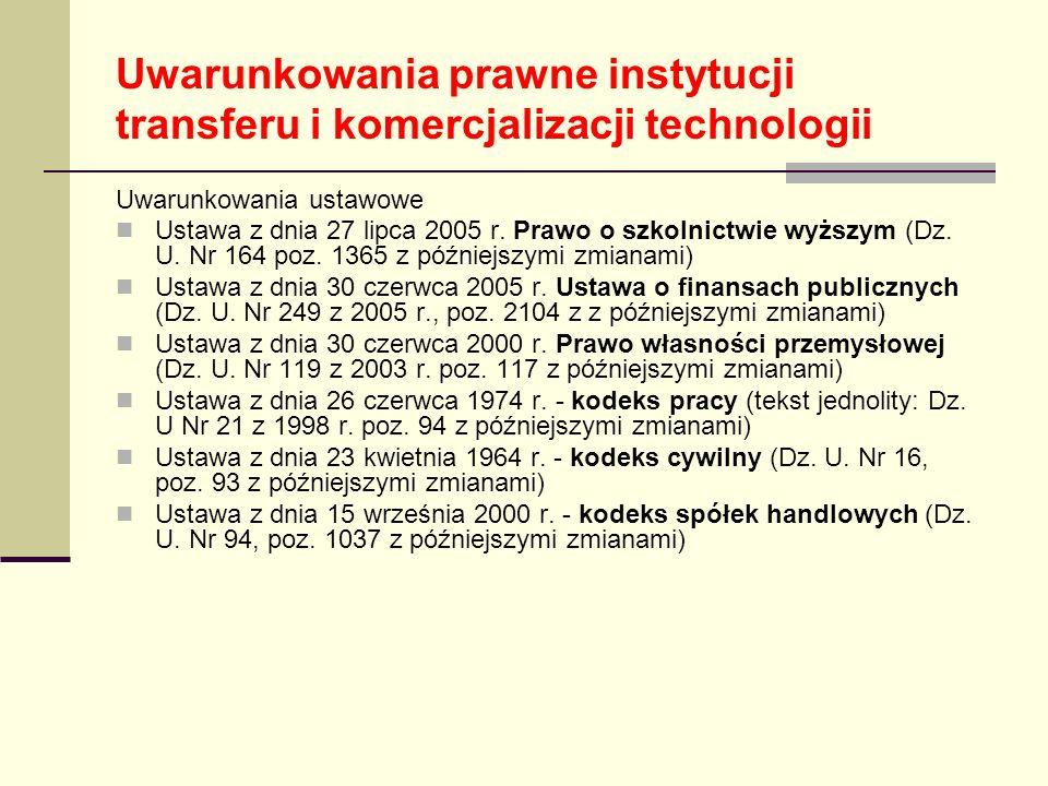 Uwarunkowania prawne instytucji transferu i komercjalizacji technologii Uwarunkowania ustawowe Ustawa z dnia 27 lipca 2005 r. Prawo o szkolnictwie wyż