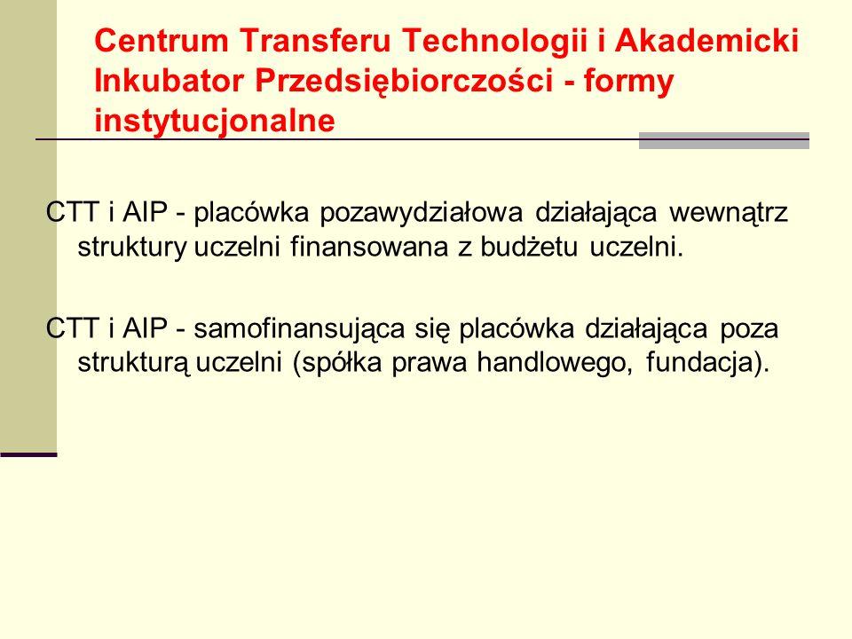 Centrum Transferu Technologii i Akademicki Inkubator Przedsiębiorczości - formy instytucjonalne CTT i AIP - placówka pozawydziałowa działająca wewnątr