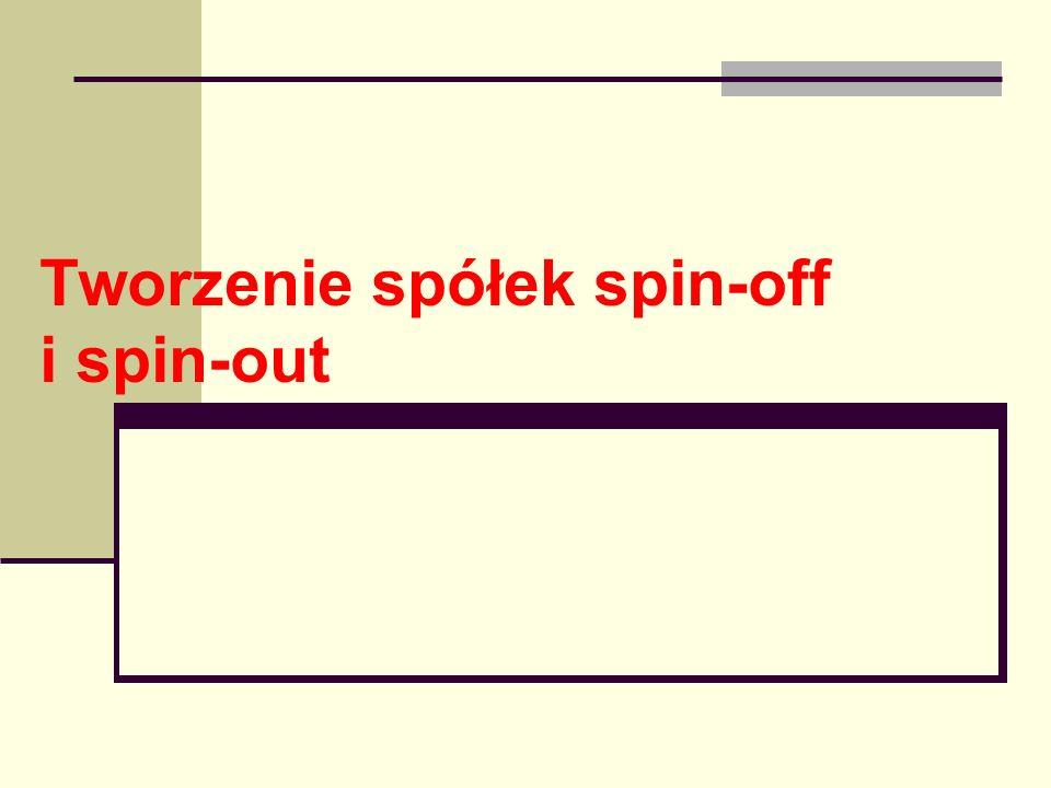 Tworzenie spółek spin-off i spin-out