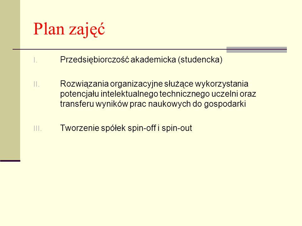 Plan zajęć I. Przedsiębiorczość akademicka (studencka) II. Rozwiązania organizacyjne służące wykorzystania potencjału intelektualnego technicznego ucz
