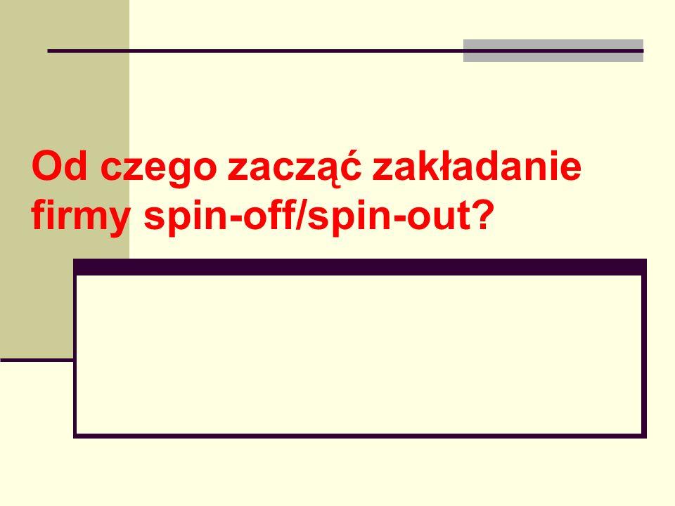Od czego zacząć zakładanie firmy spin-off/spin-out?