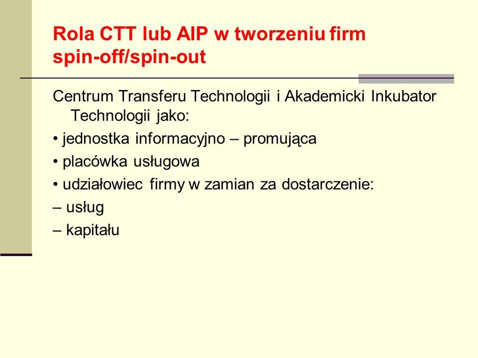 Rola CTT lub AIP w tworzeniu firm spin-off/spin-out Centrum Transferu Technologii i Akademicki Inkubator Technologii jako: jednostka informacyjno – pr