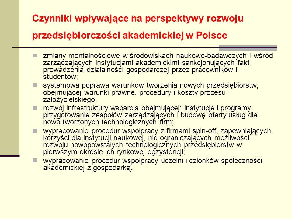 Czynniki wpływające na perspektywy rozwoju przedsiębiorczości akademickiej w Polsce zmiany mentalnościowe w środowiskach naukowo-badawczych i wśród za
