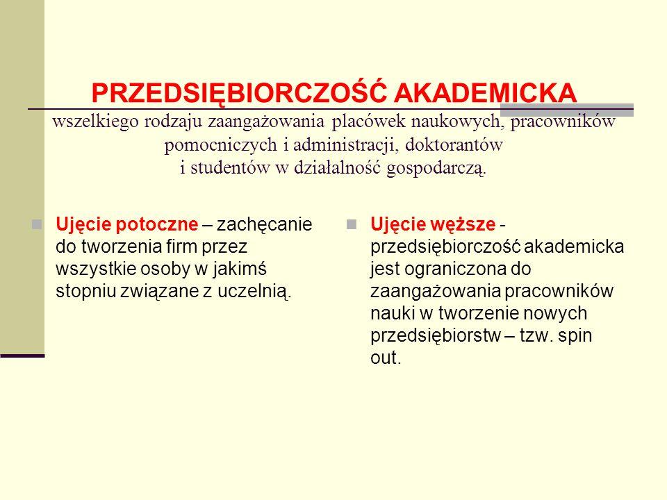 PRZEDSIĘBIORCZOŚĆ AKADEMICKA wszelkiego rodzaju zaangażowania placówek naukowych, pracowników pomocniczych i administracji, doktorantów i studentów w