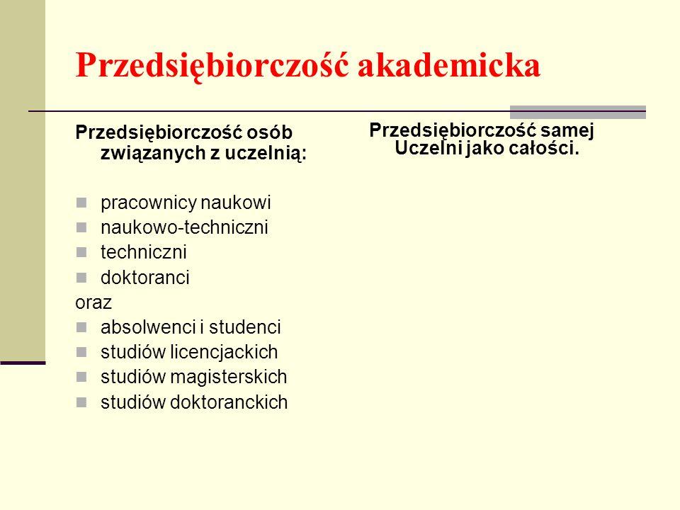 Przedsiębiorczość akademicka Przedsiębiorczość osób związanych z uczelnią: pracownicy naukowi naukowo-techniczni techniczni doktoranci oraz absolwenci