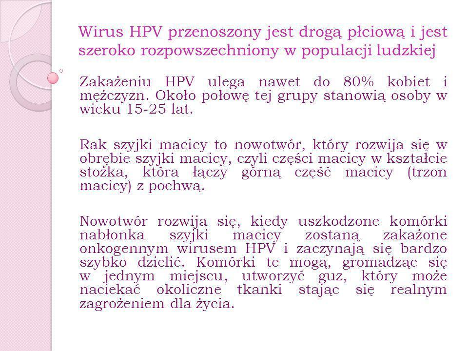 Wirus HPV przenoszony jest drogą płciową i jest szeroko rozpowszechniony w populacji ludzkiej Zakażeniu HPV ulega nawet do 80% kobiet i mężczyzn. Okoł