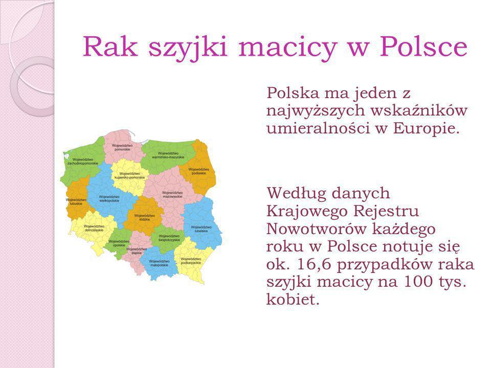 Rak szyjki macicy w Polsce Polska ma jeden z najwyższych wskaźników umieralności w Europie. Według danych Krajowego Rejestru Nowotworów każdego roku w