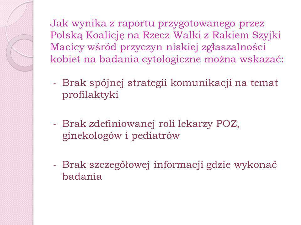 Jak wynika z raportu przygotowanego przez Polską Koalicję na Rzecz Walki z Rakiem Szyjki Macicy wśród przyczyn niskiej zgłaszalności kobiet na badania