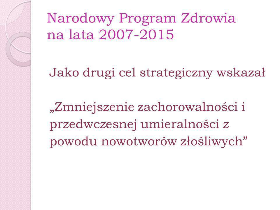 Narodowy Program Zdrowia na lata 2007-2015 Jako drugi cel strategiczny wskazał Zmniejszenie zachorowalności i przedwczesnej umieralności z powodu nowo