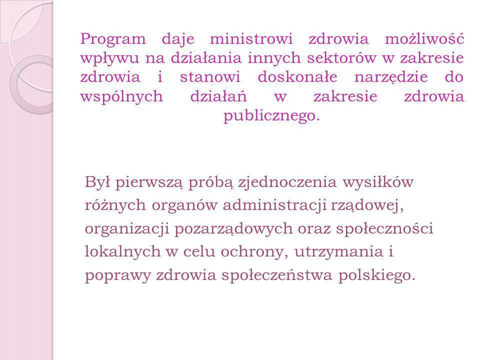 2005 rok- ustawa o ustanowieniu programu wieloletniego Narodowy program zwalczania chorób nowotworowych.