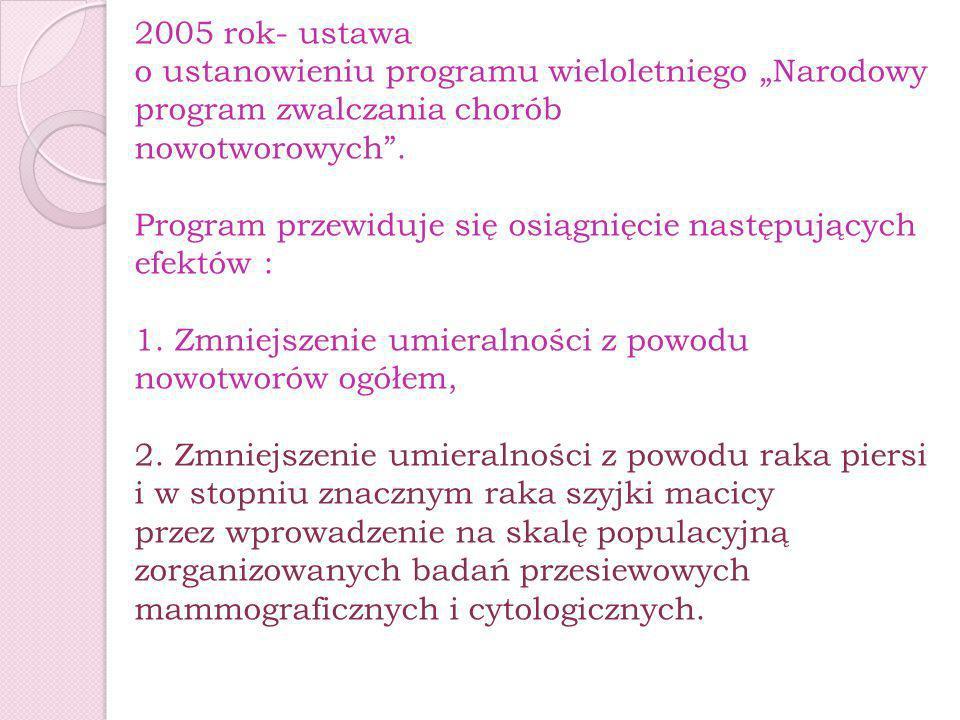 2005 rok- ustawa o ustanowieniu programu wieloletniego Narodowy program zwalczania chorób nowotworowych. Program przewiduje się osiągnięcie następując