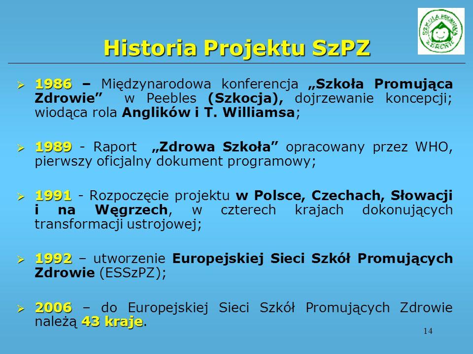 14 Historia Projektu SzPZ 1986 1986 – Międzynarodowa konferencja Szkoła Promująca Zdrowie w Peebles (Szkocja), dojrzewanie koncepcji; wiodąca rola Ang