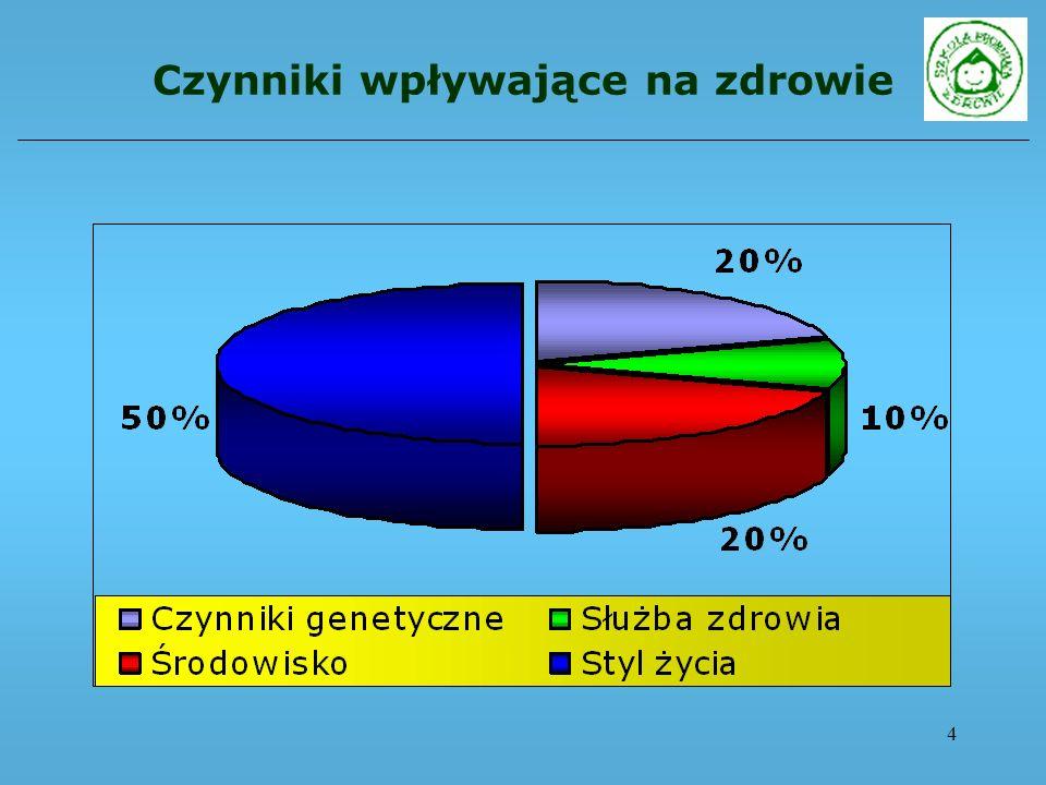 15 Nasza Szkoła w Projekcie Do uczestnictwa 2010 roku 400 szkół w województwie podkarpackim zgłosiliśmy się we wrześniu 2010 roku jako jedna z 400 szkół w województwie podkarpackim