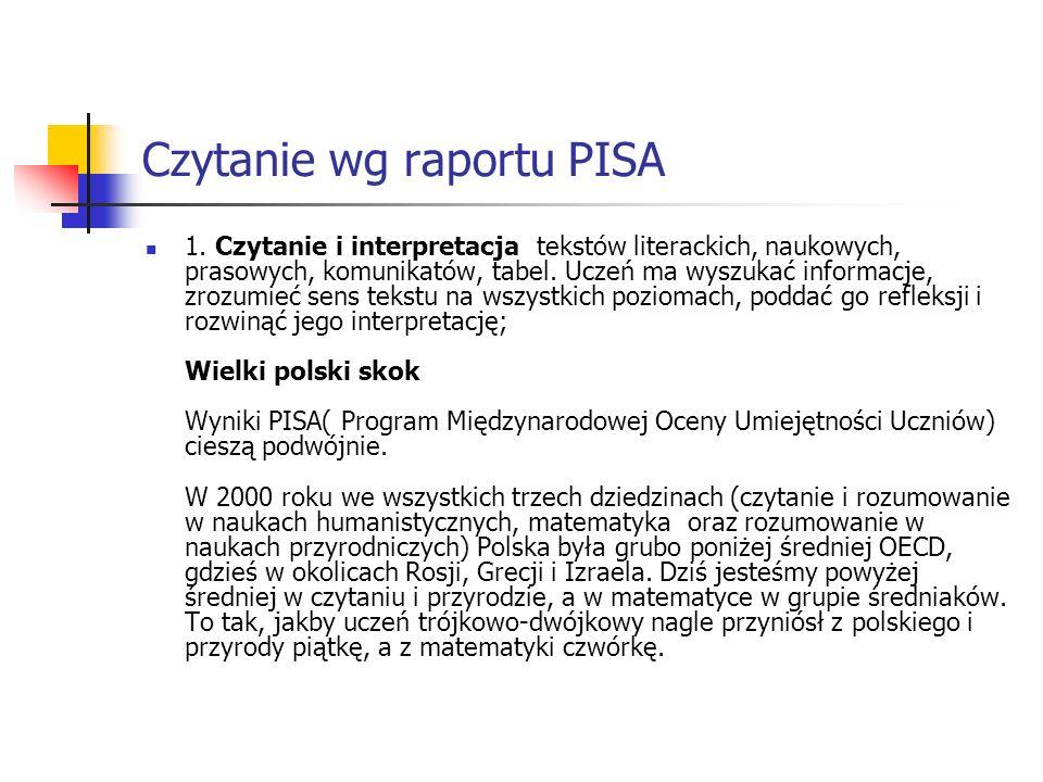 Czytanie wg raportu PISA 1. Czytanie i interpretacja tekstów literackich, naukowych, prasowych, komunikatów, tabel. Uczeń ma wyszukać informacje, zroz