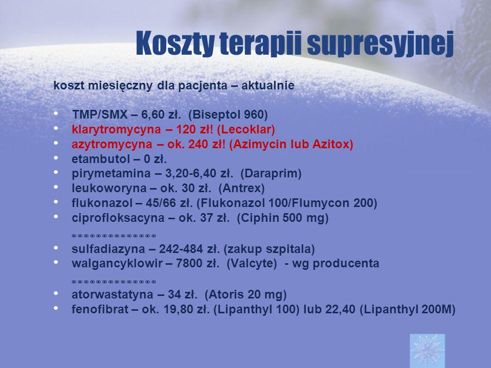 Koszty terapii supresyjnej koszt miesięczny dla pacjenta – aktualnie TMP/SMX – 6,60 zł. (Biseptol 960) klarytromycyna – 120 zł! (Lecoklar) azytromycyn