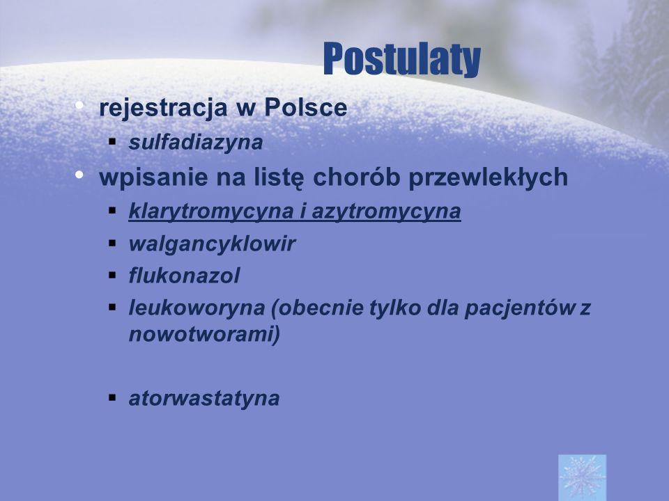 Postulaty rejestracja w Polsce sulfadiazyna wpisanie na listę chorób przewlekłych klarytromycyna i azytromycyna walgancyklowir flukonazol leukoworyna