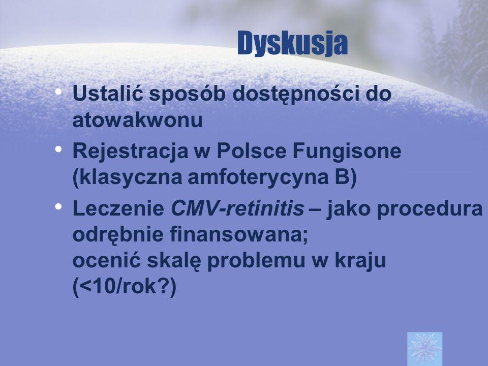 Dyskusja Ustalić sposób dostępności do atowakwonu Rejestracja w Polsce Fungisone (klasyczna amfoterycyna B) Leczenie CMV-retinitis – jako procedura od