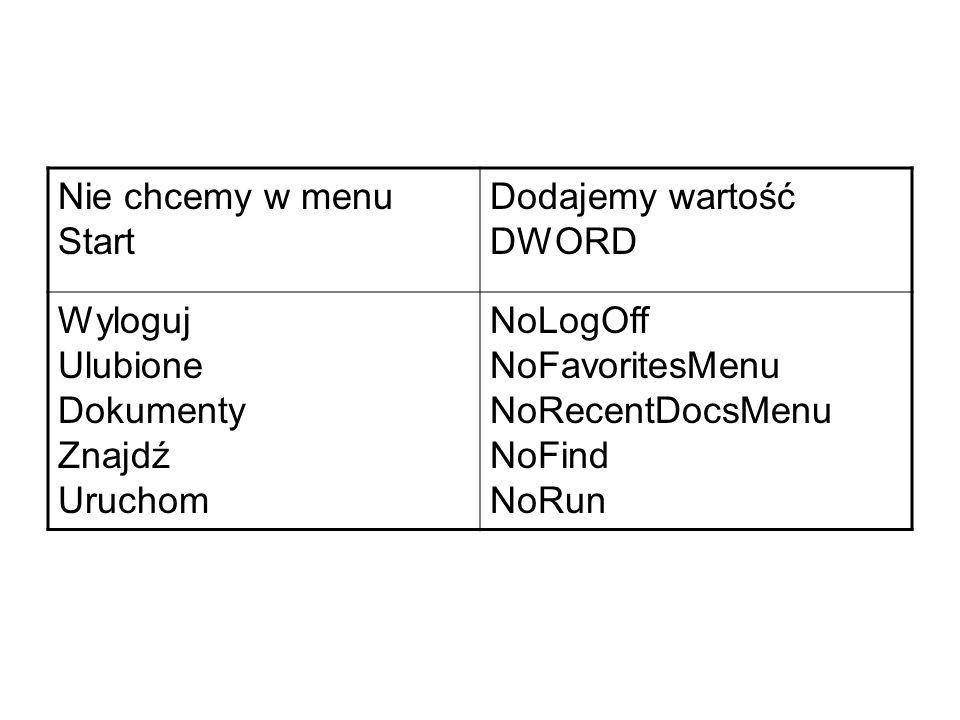 Nie chcemy w menu Start Dodajemy wartość DWORD Wyloguj Ulubione Dokumenty Znajdź Uruchom NoLogOff NoFavoritesMenu NoRecentDocsMenu NoFind NoRun