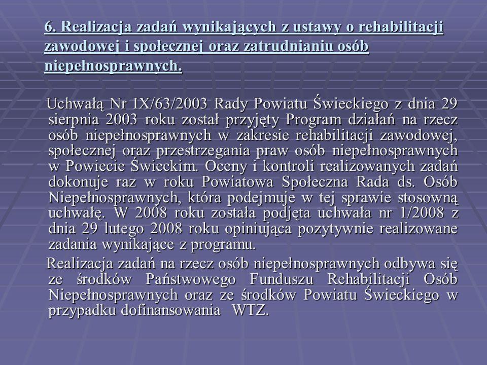 6. Realizacja zadań wynikających z ustawy o rehabilitacji zawodowej i społecznej oraz zatrudnianiu osób niepełnosprawnych. Uchwałą Nr IX/63/2003 Rady