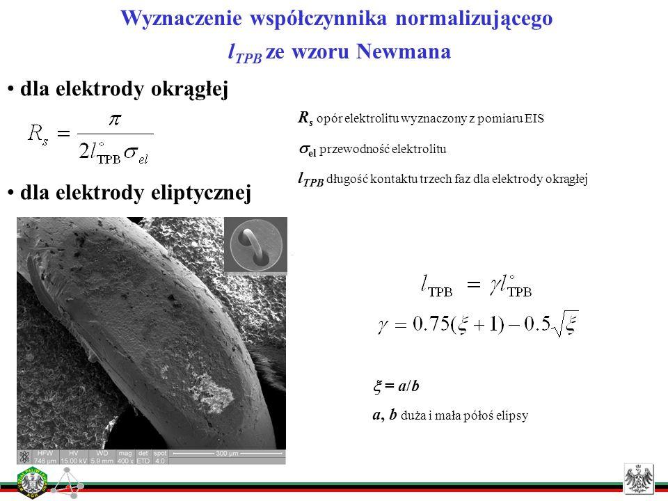 Wyznaczenie współczynnika normalizującego l TPB ze wzoru Newmana dla elektrody okrągłej dla elektrody eliptycznej R s opór elektrolitu wyznaczony z po