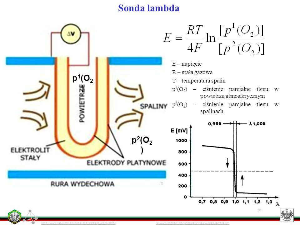 Sonda lambda E – napięcie R – stała gazowa T – temperatura spalin p 1 (O 2 ) – ciśnienie parcjalne tlenu w powietrzu atmosferycznym p 2 (O 2 ) – ciśni