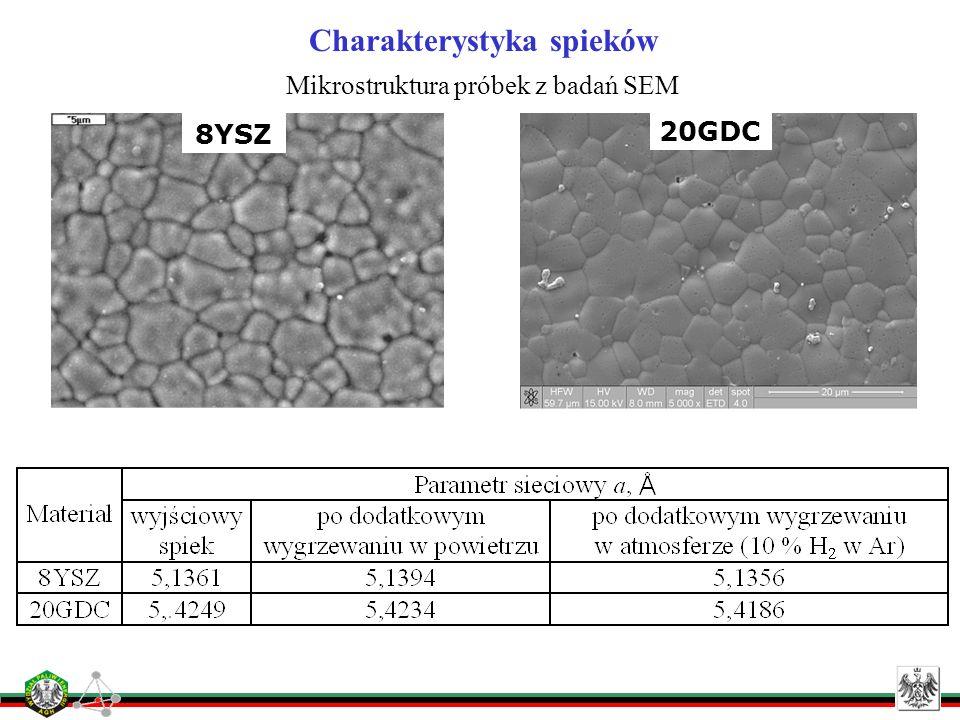 Charakterystyka spieków Mikrostruktura próbek z badań SEM 8YSZ 20GDC